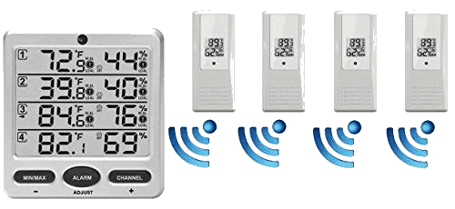 The Top 5 Wi-Fi Thermometers and Wireless Remote Temperature
